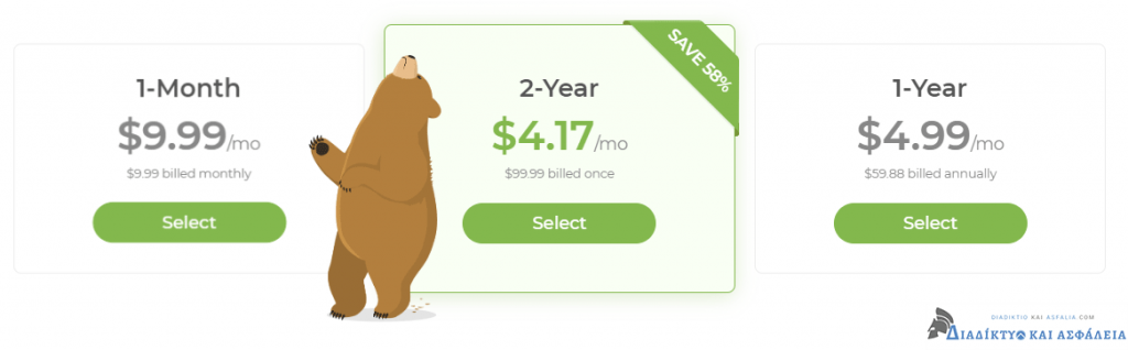TunnelBear: Προγράμματα και τιμές
