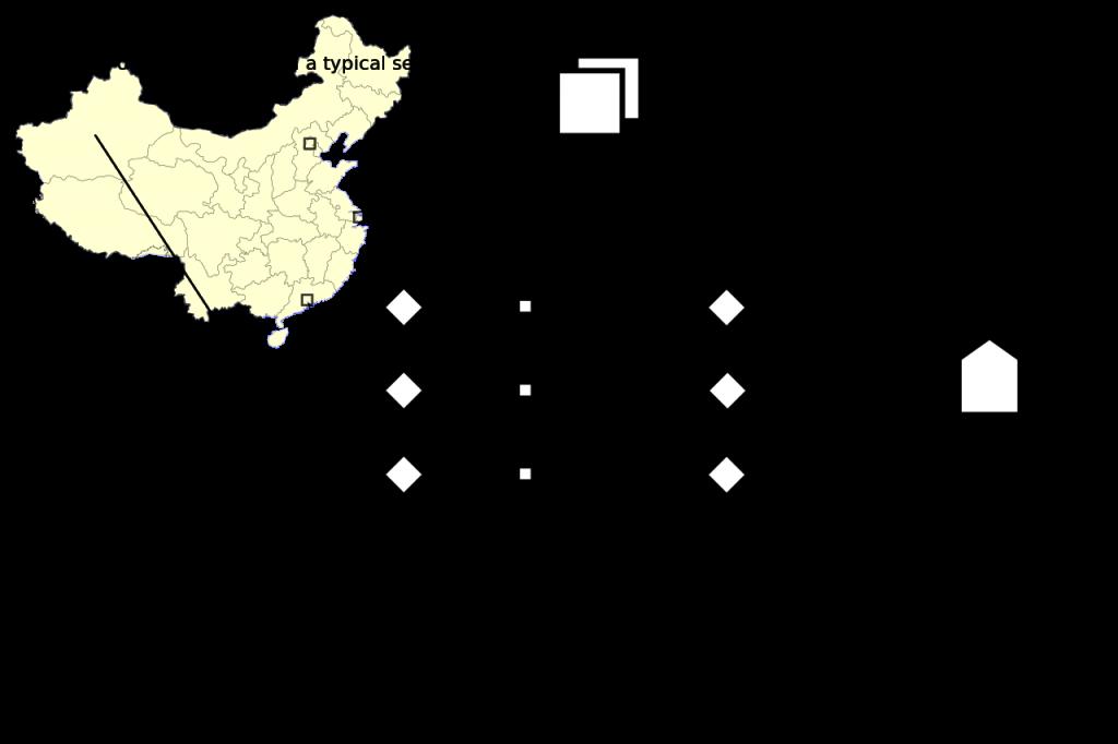 Η λογοκρισία στο Διαδίκτυο στην Κίνα