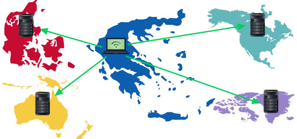 Πρόσβαση σε περιεχόμενο από την Ελλάδα με VPN