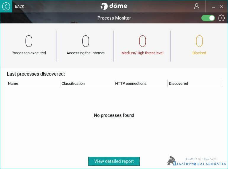Panda VPN: Παρακολούθηση διαδικασιών