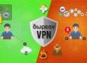 Αποφεύγοντας τους κινδύνους χρήσης ενός δωρεάν VPN